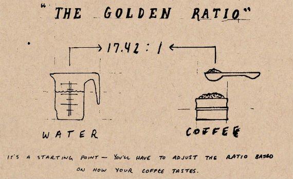 ty le vang pha cafe ngon