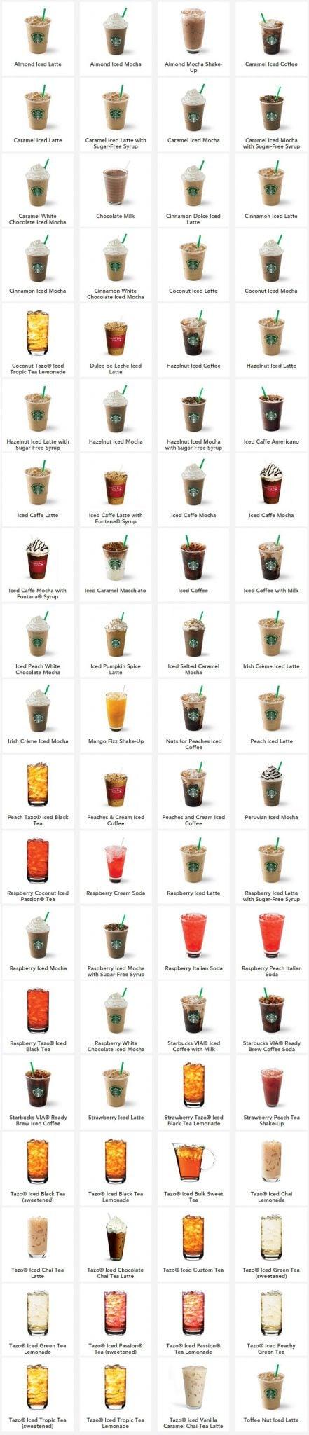 Công thức món lạnh Starbucks khoinghiepcafe.com