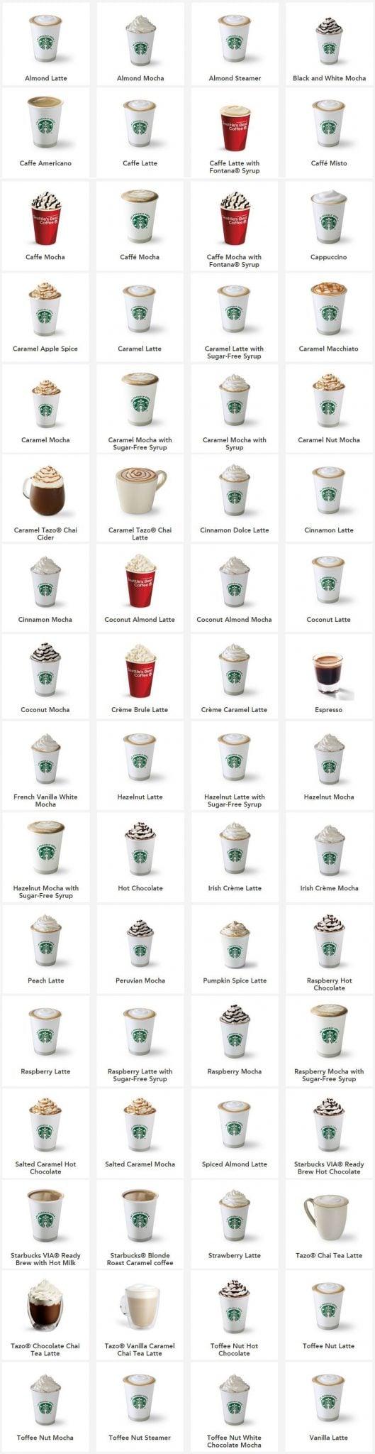 Công thức món nóng Starbucks khoinghiepcafe.com