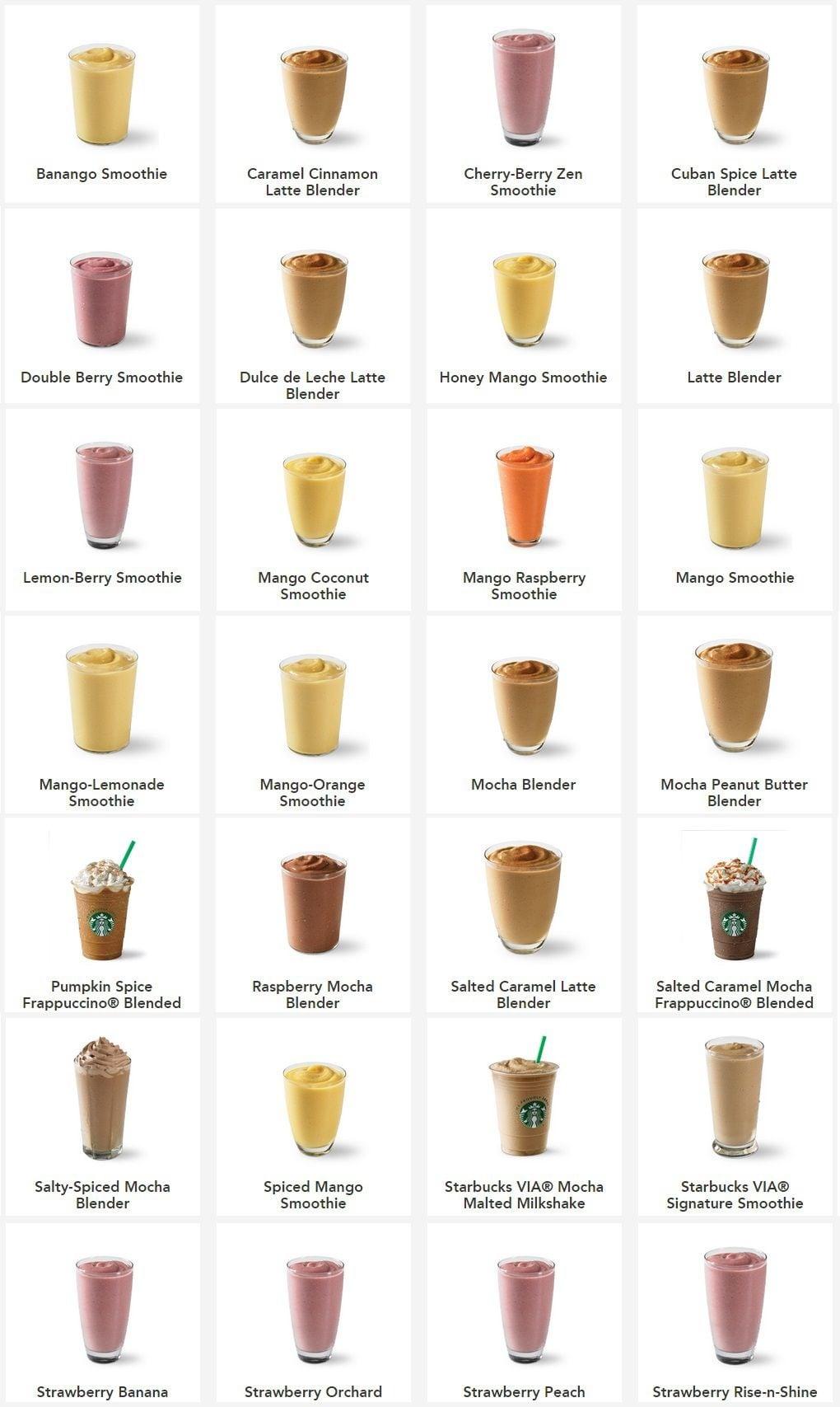công thức đá xay Starbucks khoinghiepcafe.com