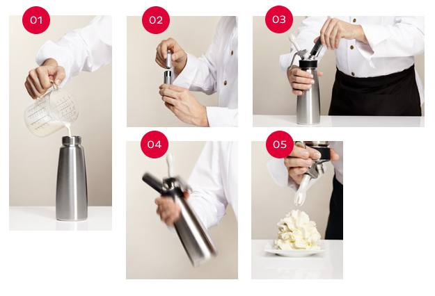 z[khoinghiepcafe.com] Cách làm kem Whipping cream 1