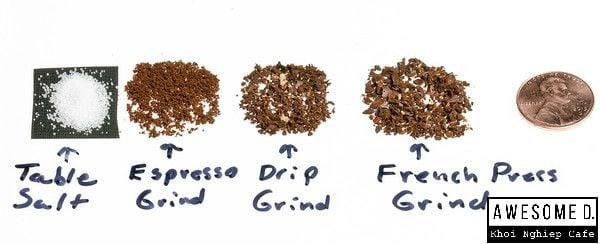 z[khoinghiepcafe.com] Từ gieo trồng đến tách cafe 9
